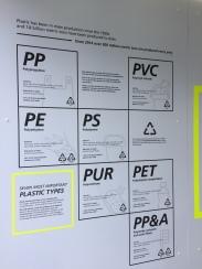 Polymer types